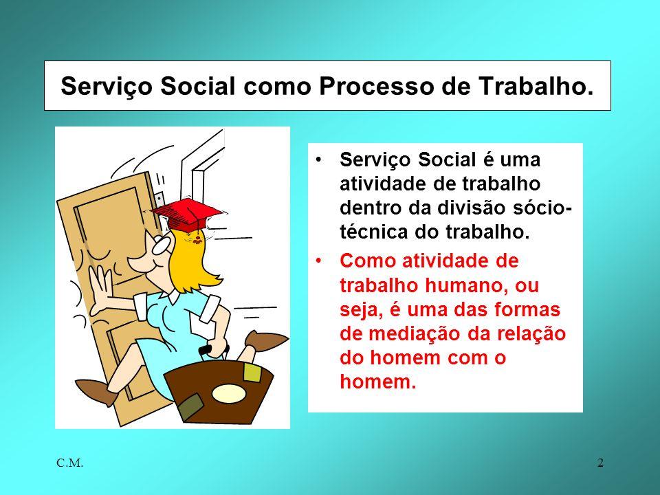 Serviço Social como Processo de Trabalho.