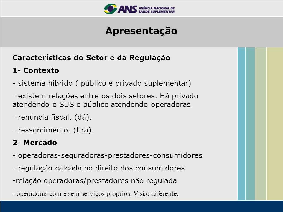 Apresentação Características do Setor e da Regulação 1- Contexto