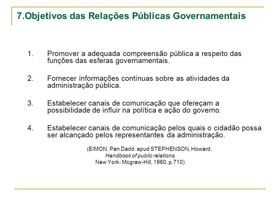 7.Objetivos das Relações Públicas Governamentais