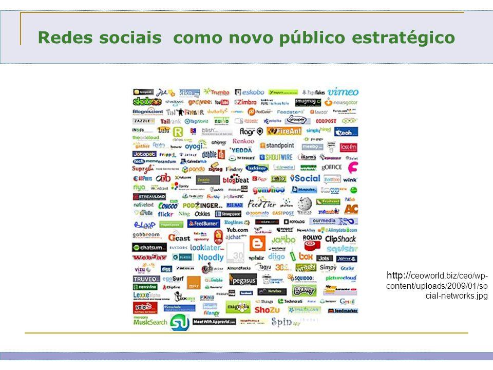Redes sociais como novo público estratégico