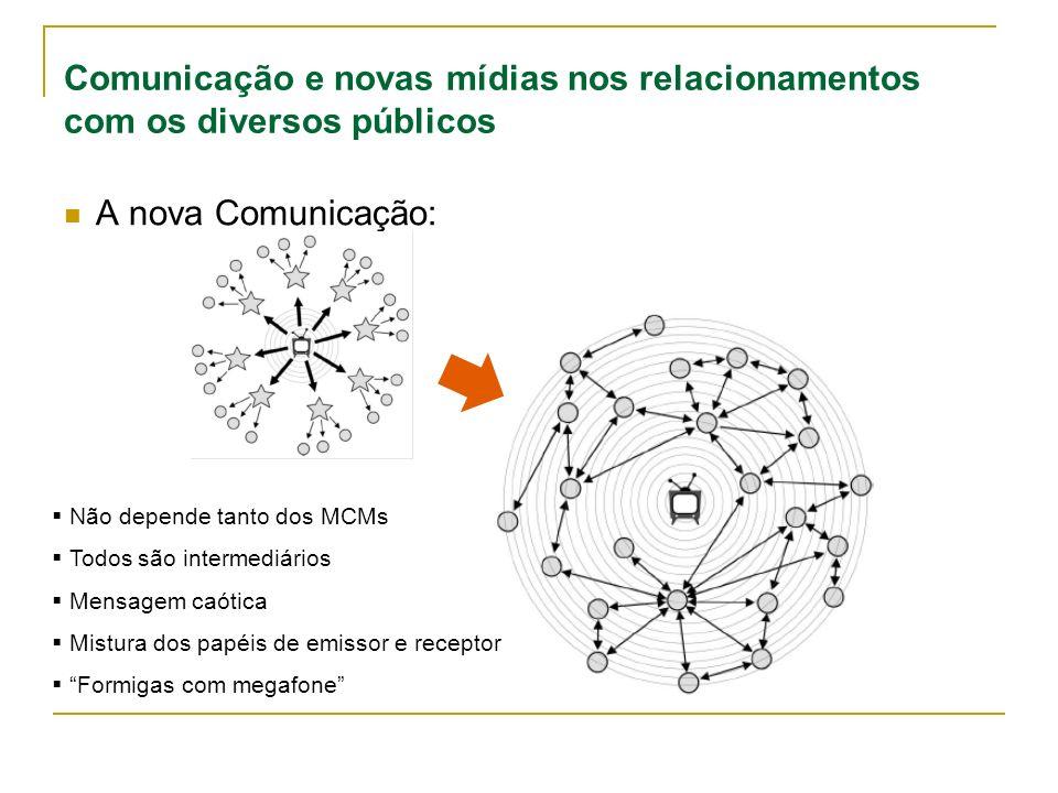 Comunicação e novas mídias nos relacionamentos com os diversos públicos