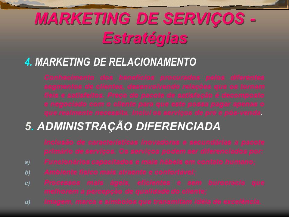 MARKETING DE SERVIÇOS - Estratégias