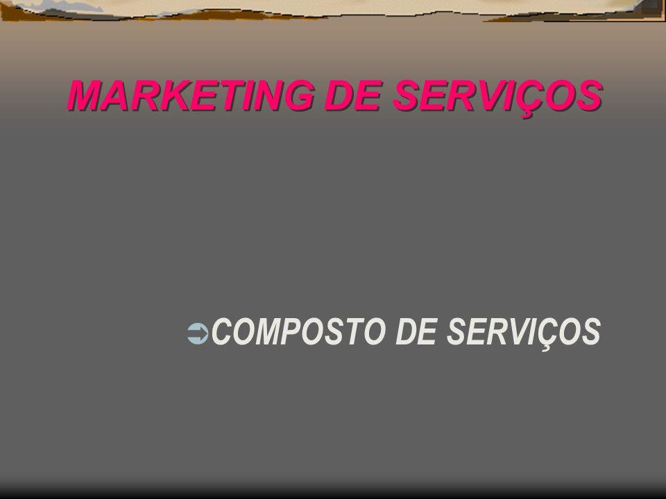 MARKETING DE SERVIÇOS COMPOSTO DE SERVIÇOS