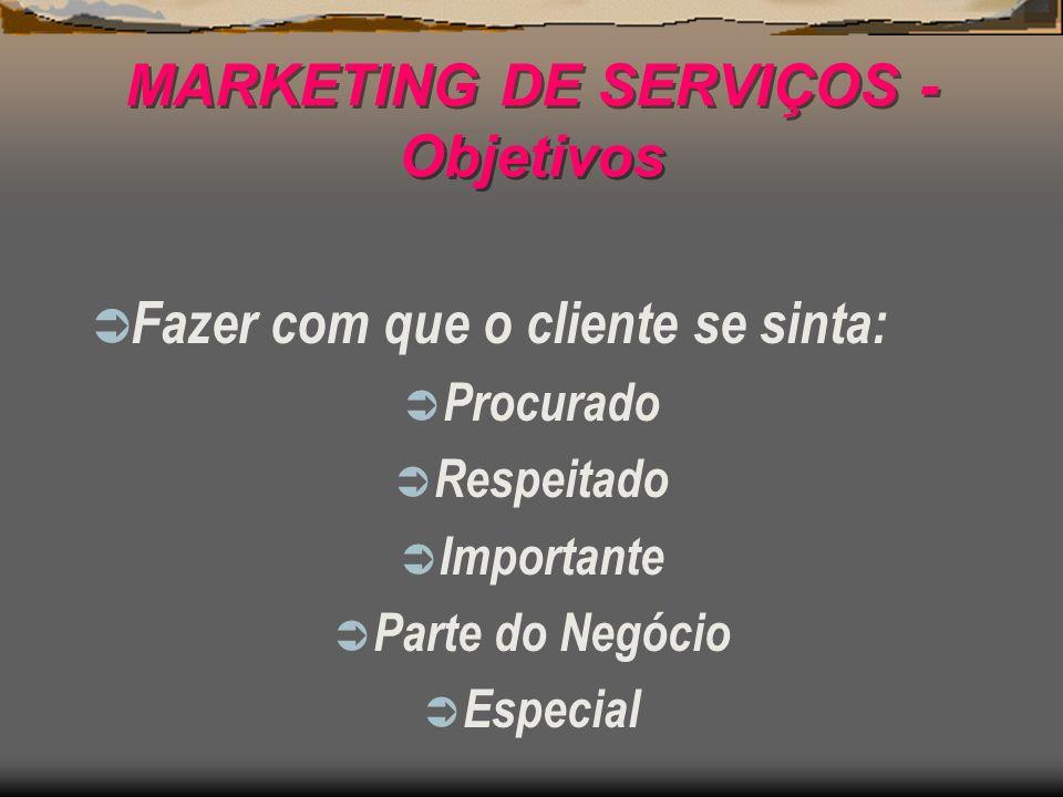 MARKETING DE SERVIÇOS - Objetivos