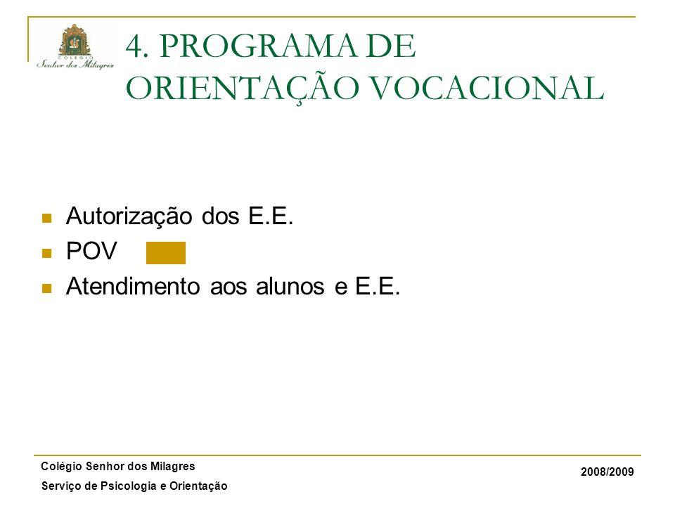 4. PROGRAMA DE ORIENTAÇÃO VOCACIONAL