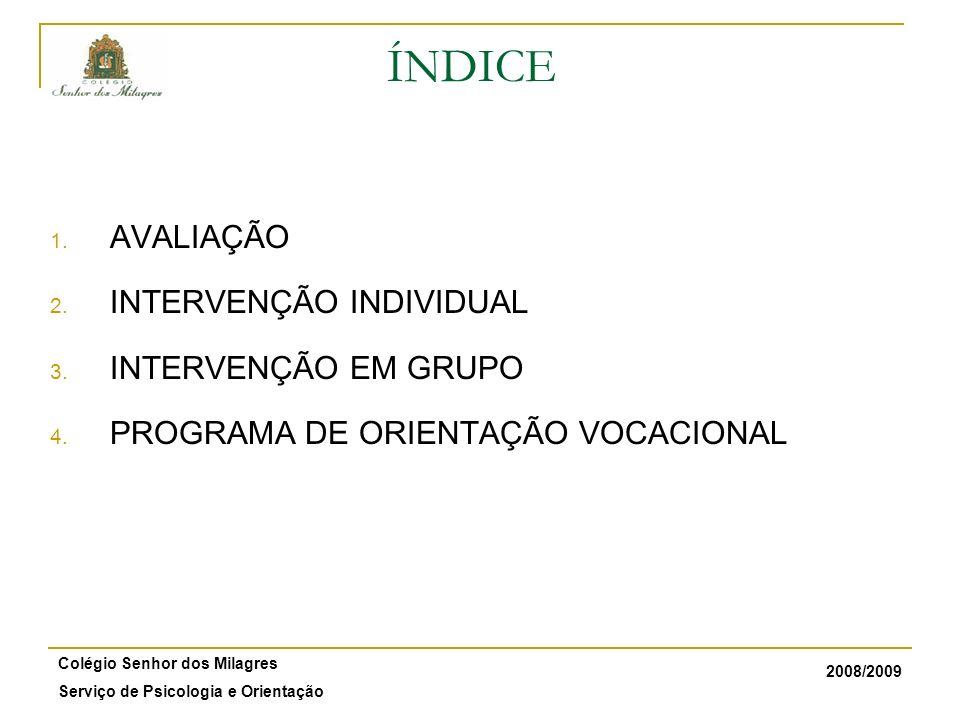 ÍNDICE AVALIAÇÃO INTERVENÇÃO INDIVIDUAL INTERVENÇÃO EM GRUPO