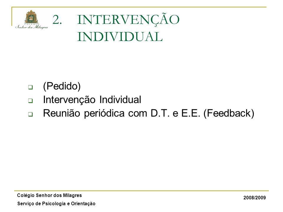 INTERVENÇÃO INDIVIDUAL