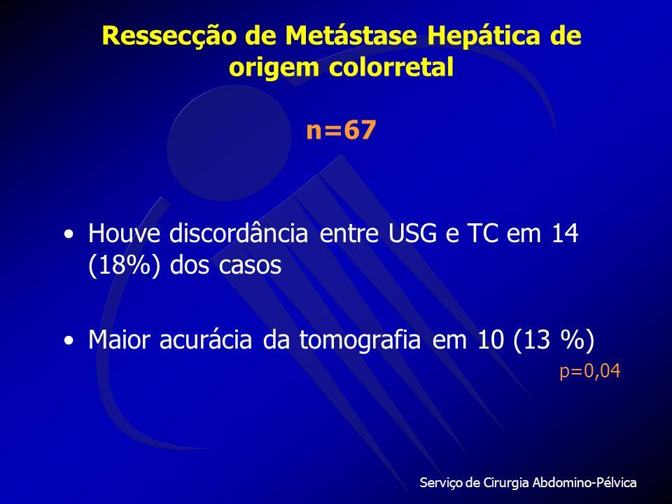Ressecção de Metástase Hepática de origem colorretal n=67