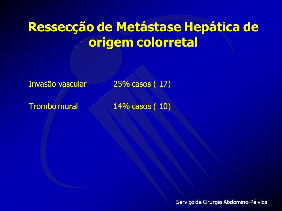 Ressecção de Metástase Hepática de origem colorretal