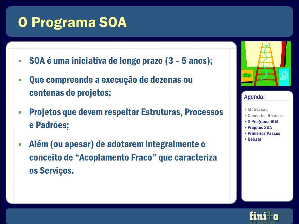 O Programa SOA SOA é uma iniciativa de longo prazo (3 – 5 anos);