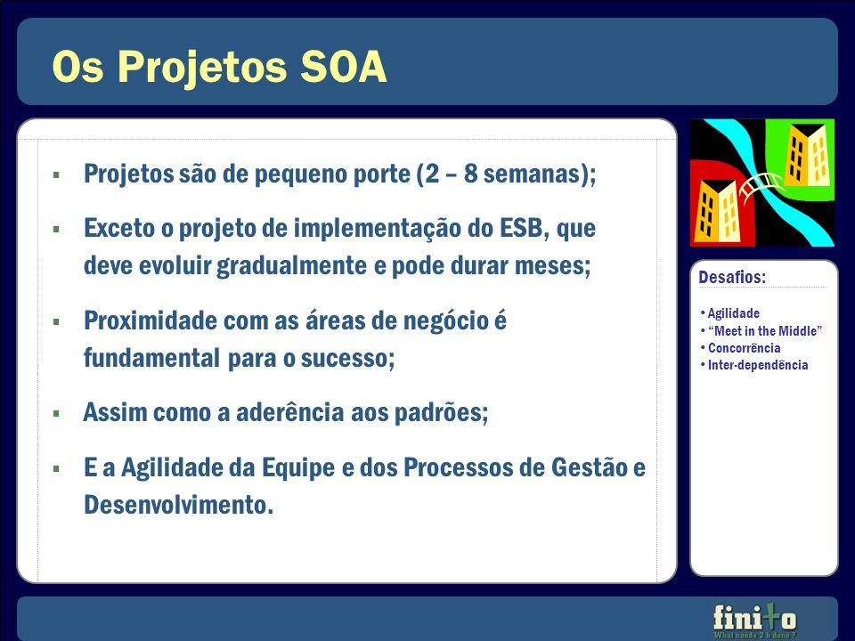 Os Projetos SOA Projetos são de pequeno porte (2 – 8 semanas);