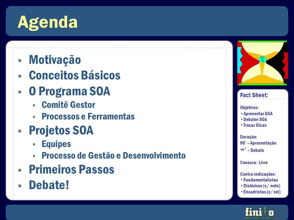 Agenda Motivação Conceitos Básicos O Programa SOA Projetos SOA