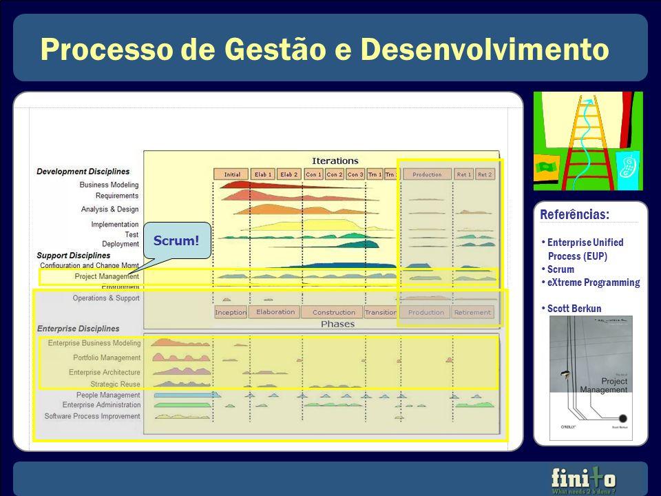 Processo de Gestão e Desenvolvimento