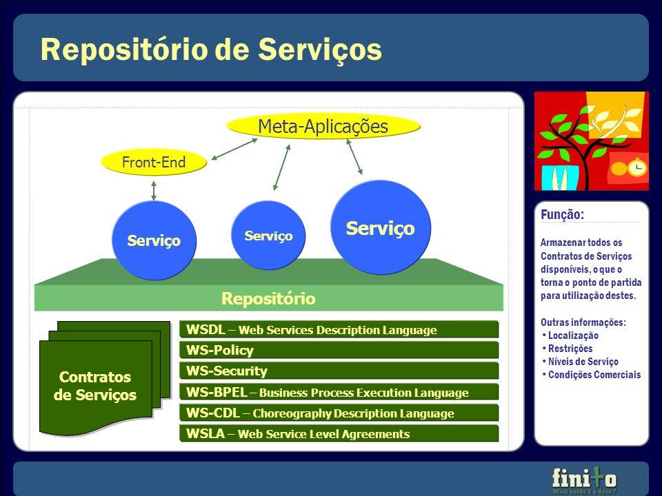 Repositório de Serviços