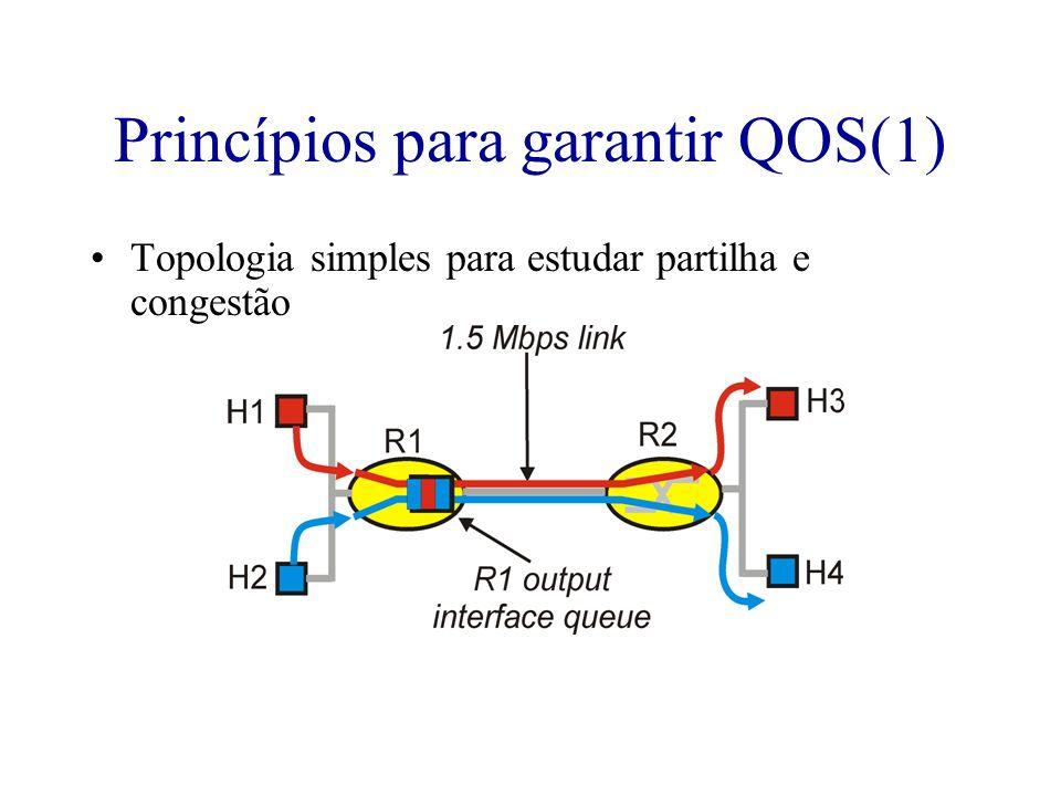 Princípios para garantir QOS(1)