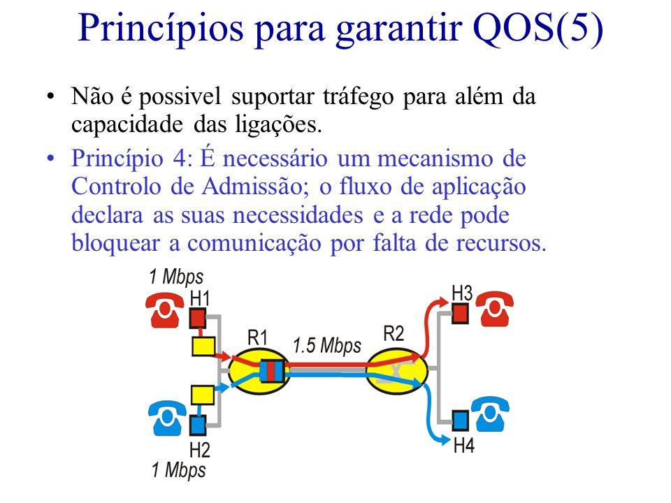 Princípios para garantir QOS(5)