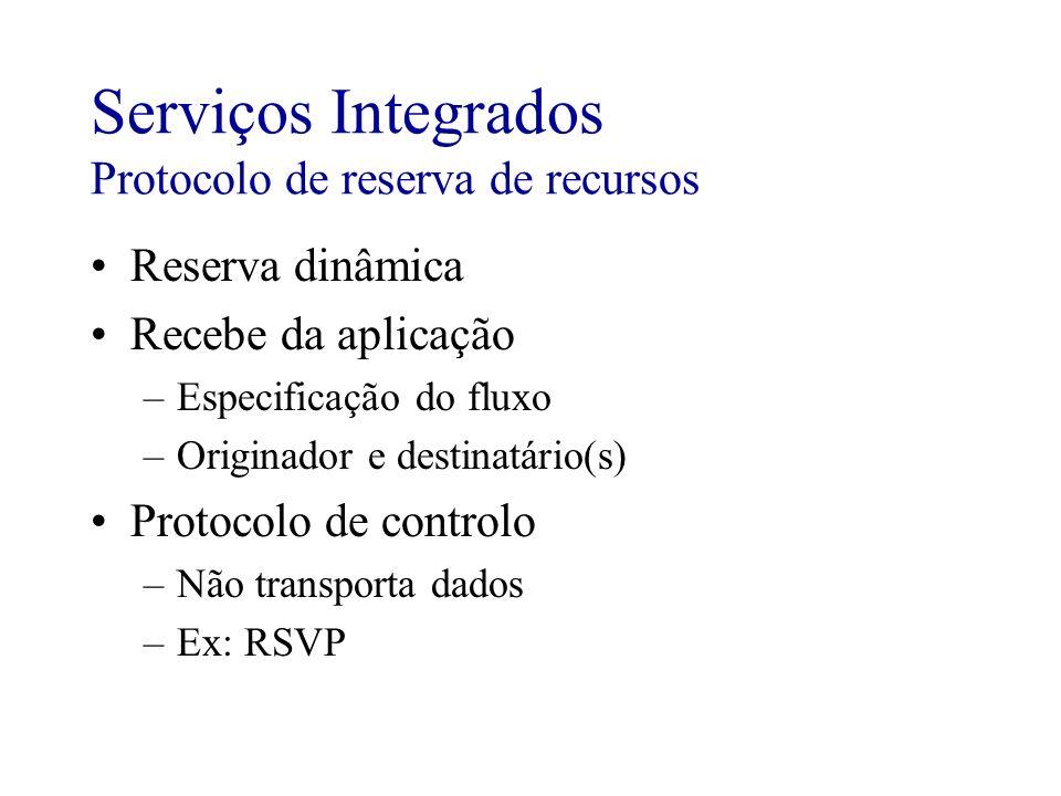 Serviços Integrados Protocolo de reserva de recursos