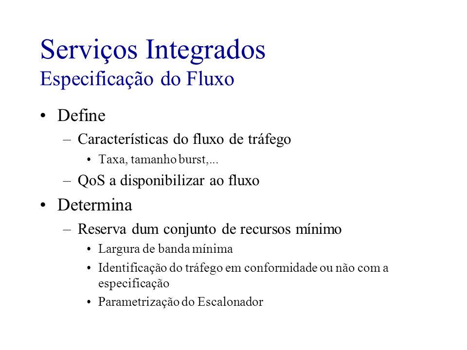 Serviços Integrados Especificação do Fluxo