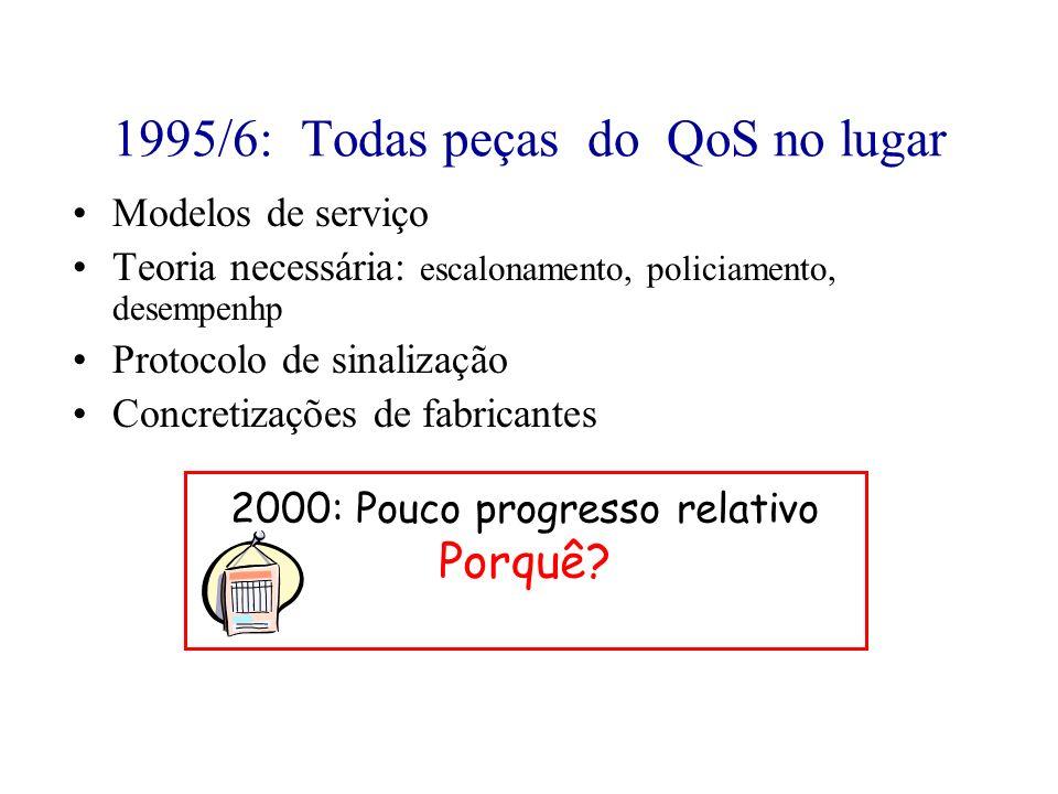 1995/6: Todas peças do QoS no lugar