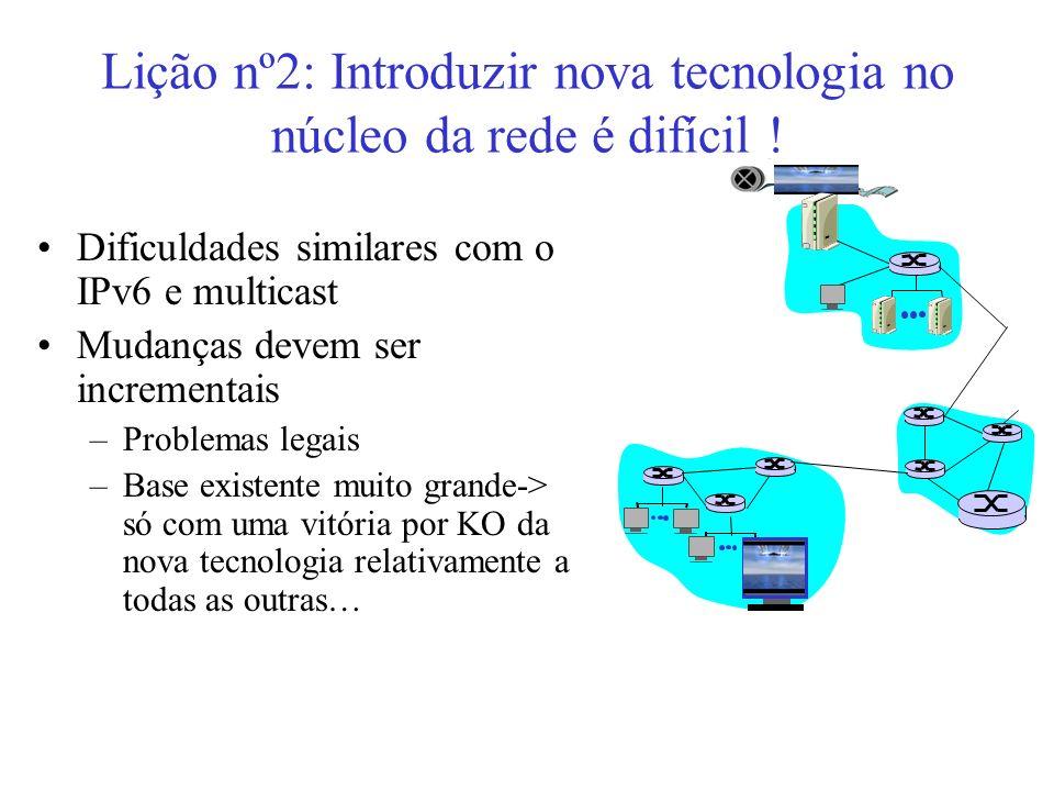 Lição nº2: Introduzir nova tecnologia no núcleo da rede é difícil !