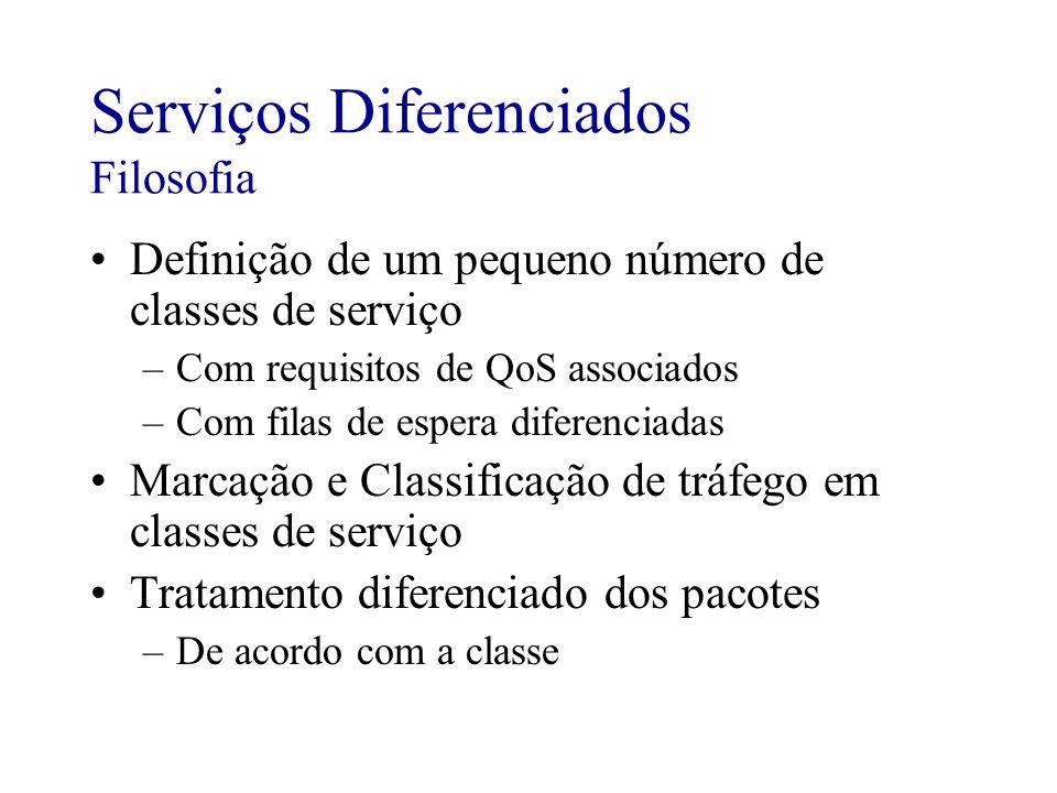 Serviços Diferenciados Filosofia
