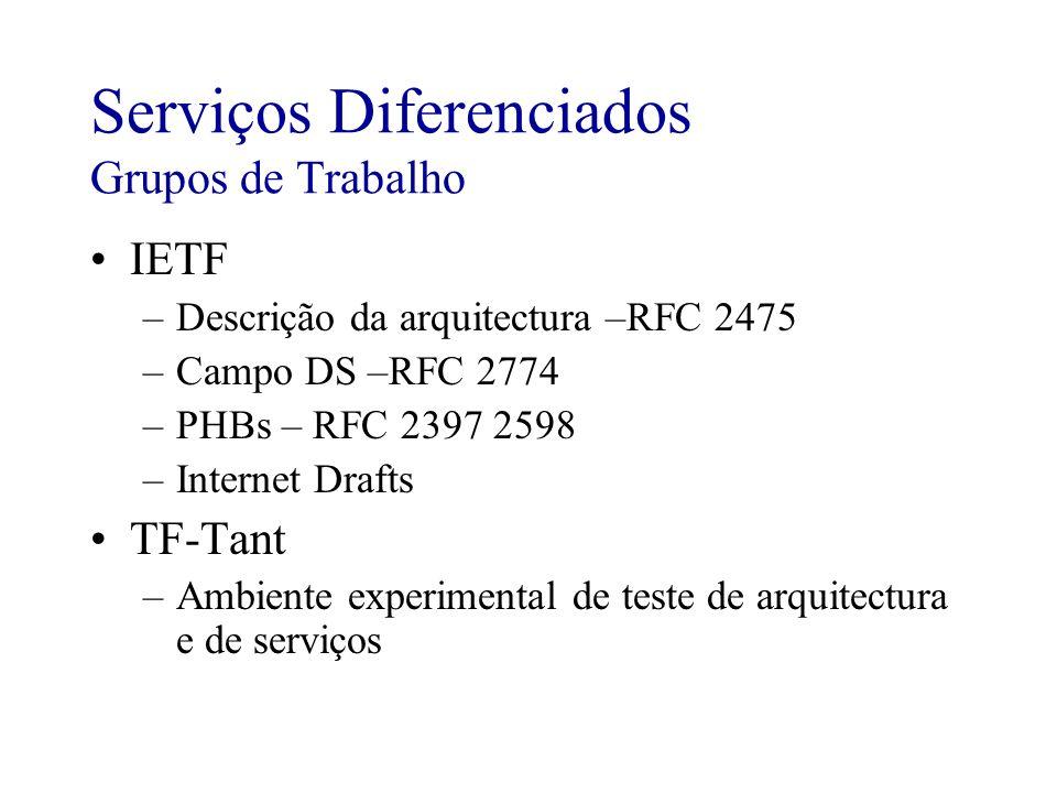 Serviços Diferenciados Grupos de Trabalho