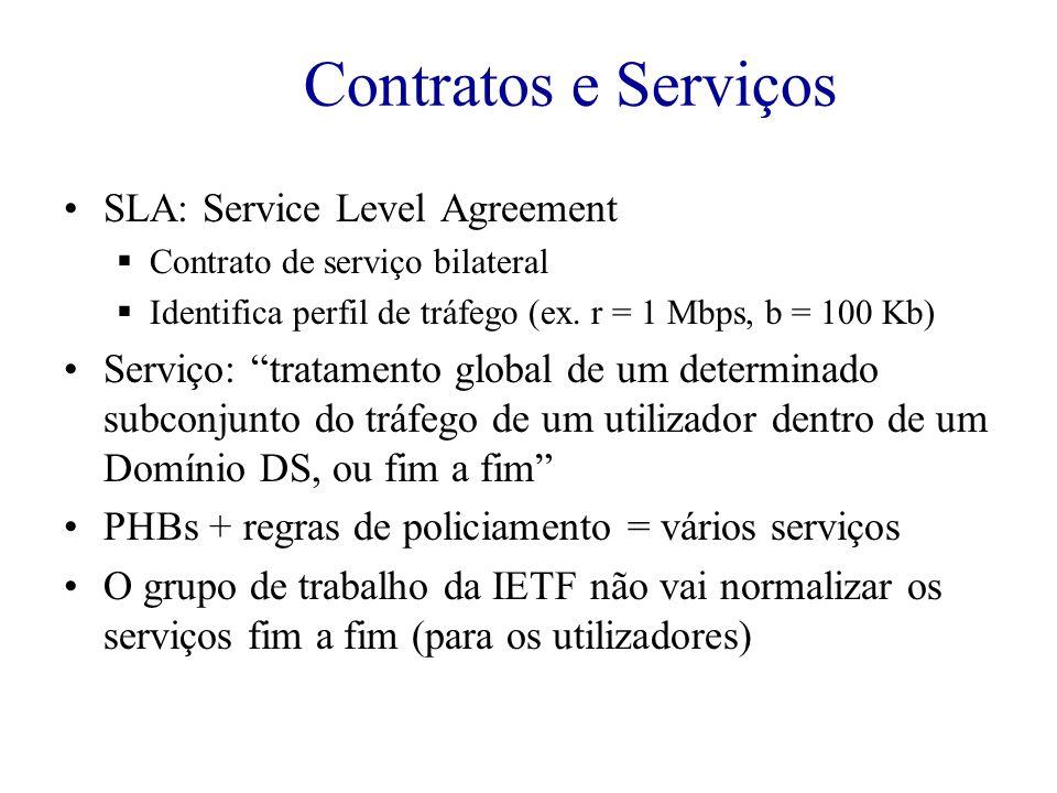 Contratos e Serviços SLA: Service Level Agreement
