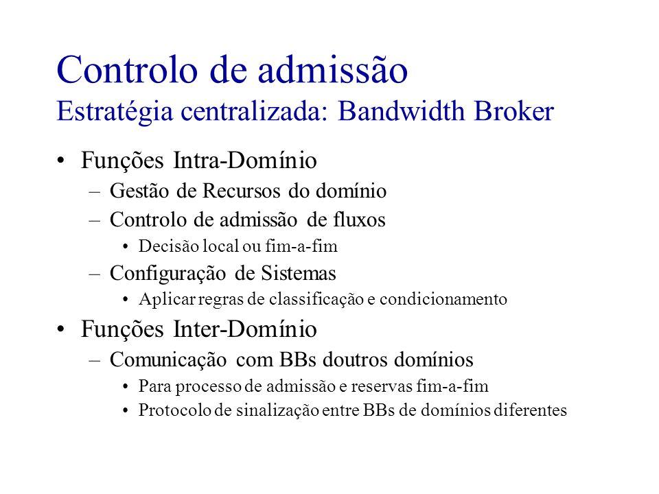 Controlo de admissão Estratégia centralizada: Bandwidth Broker