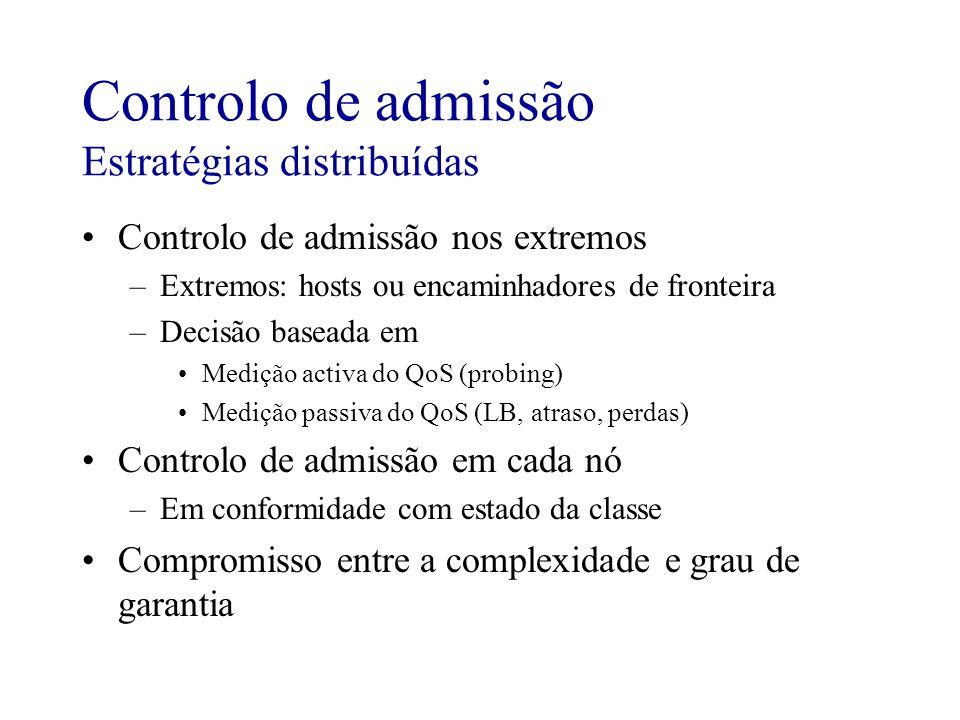 Controlo de admissão Estratégias distribuídas
