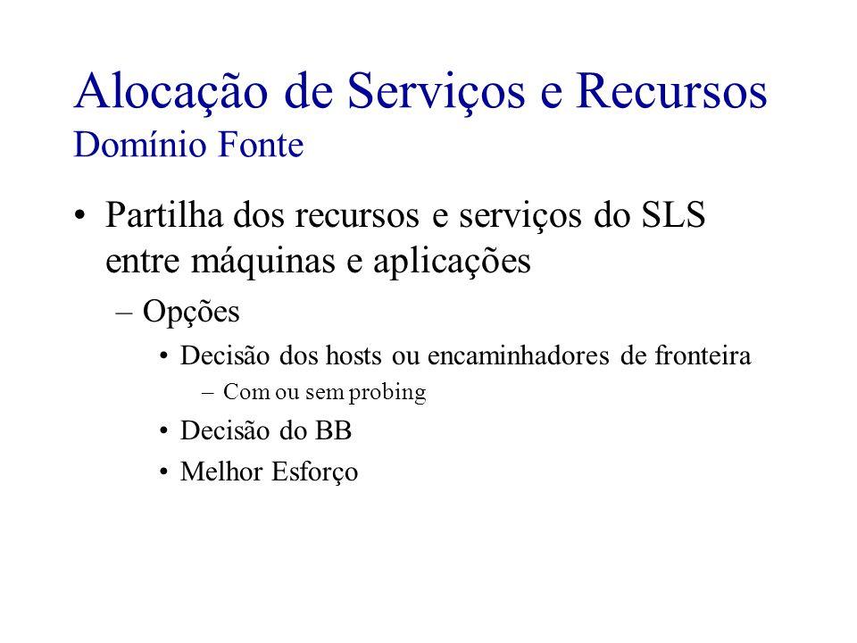 Alocação de Serviços e Recursos Domínio Fonte