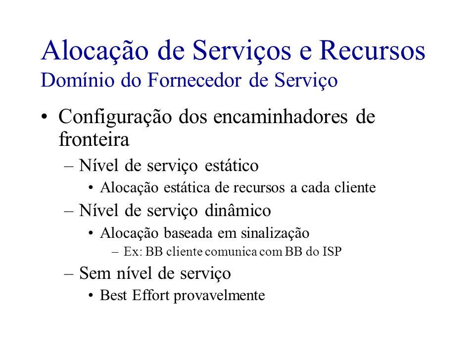 Alocação de Serviços e Recursos Domínio do Fornecedor de Serviço
