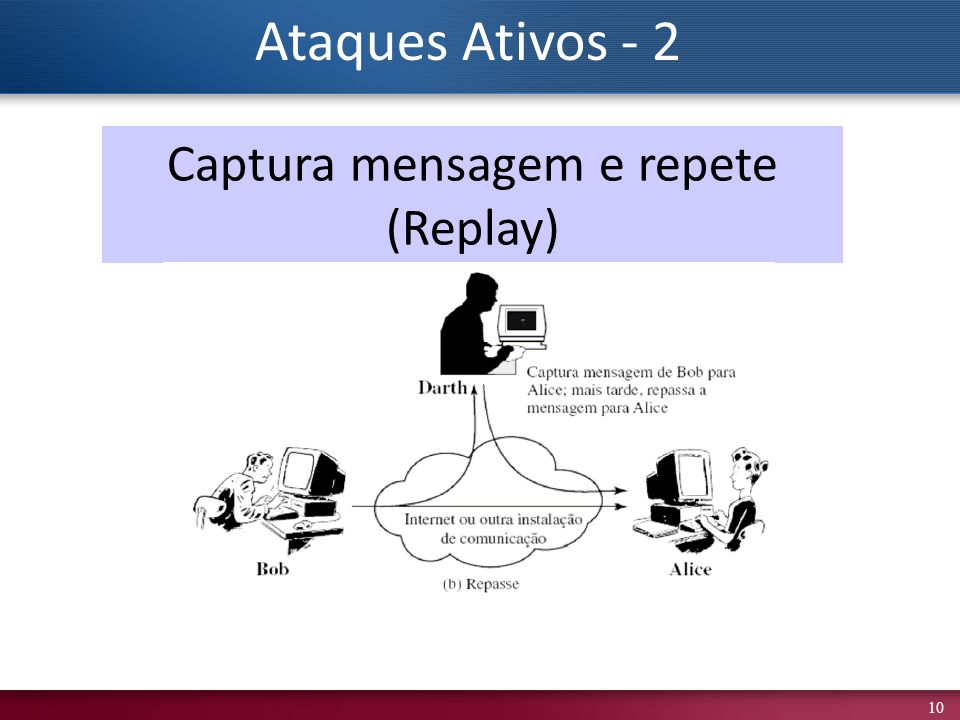 Captura mensagem e repete (Replay)