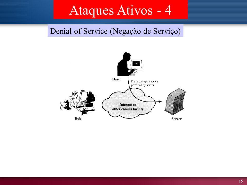 Ataques Ativos - 4 Denial of Service (Negação de Serviço)