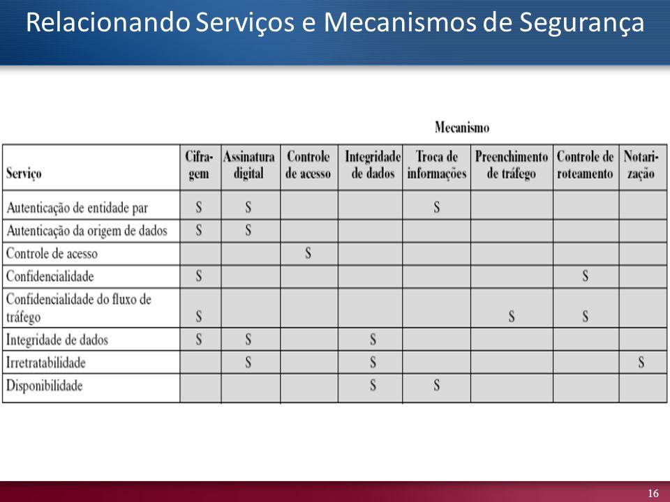 Relacionando Serviços e Mecanismos de Segurança