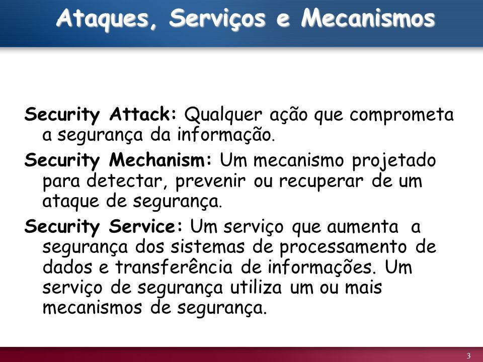 Ataques, Serviços e Mecanismos
