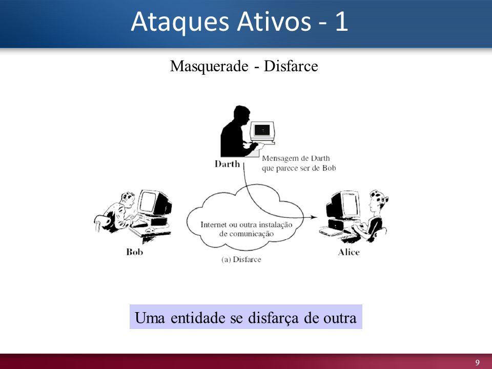 Ataques Ativos - 1 Masquerade - Disfarce