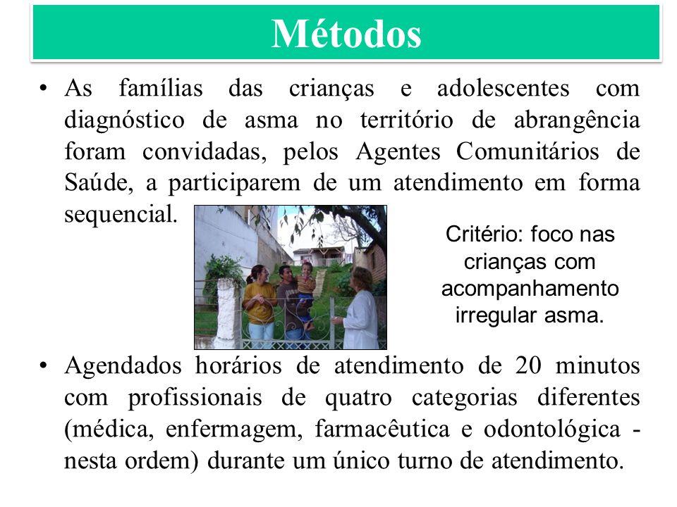 Critério: foco nas crianças com acompanhamento irregular asma.