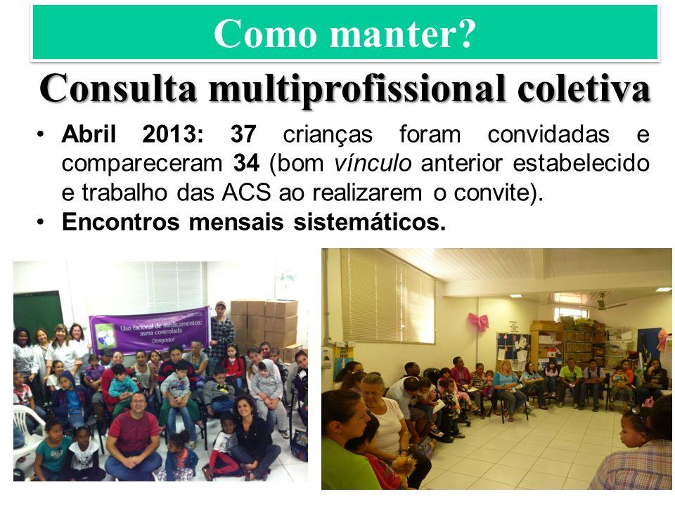 Consulta multiprofissional coletiva