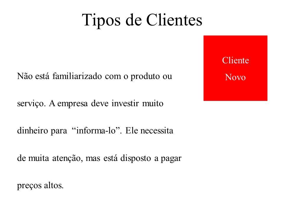 Tipos de Clientes Cliente Novo Não está familiarizado com o produto ou