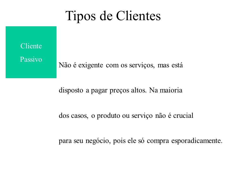 Tipos de Clientes Cliente Passivo