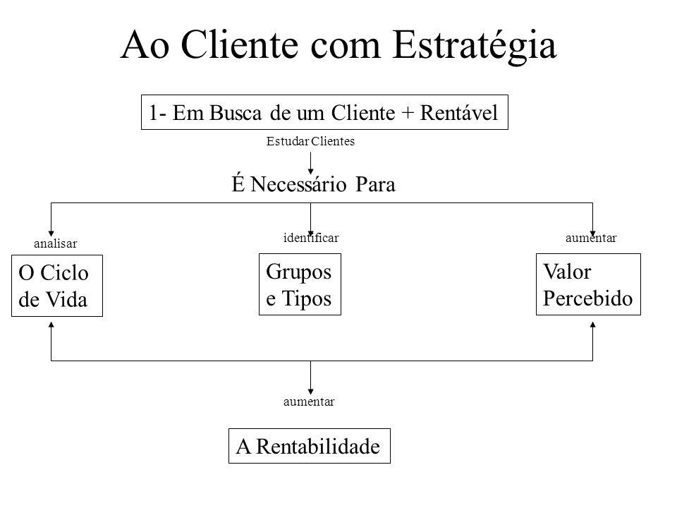 Ao Cliente com Estratégia