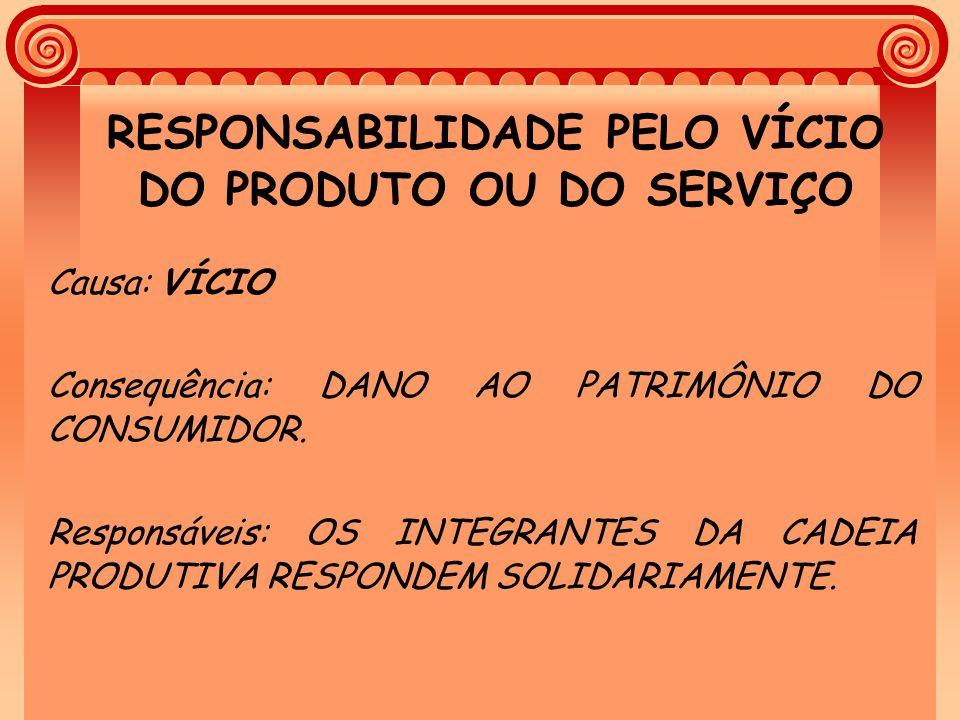 RESPONSABILIDADE PELO VÍCIO DO PRODUTO OU DO SERVIÇO