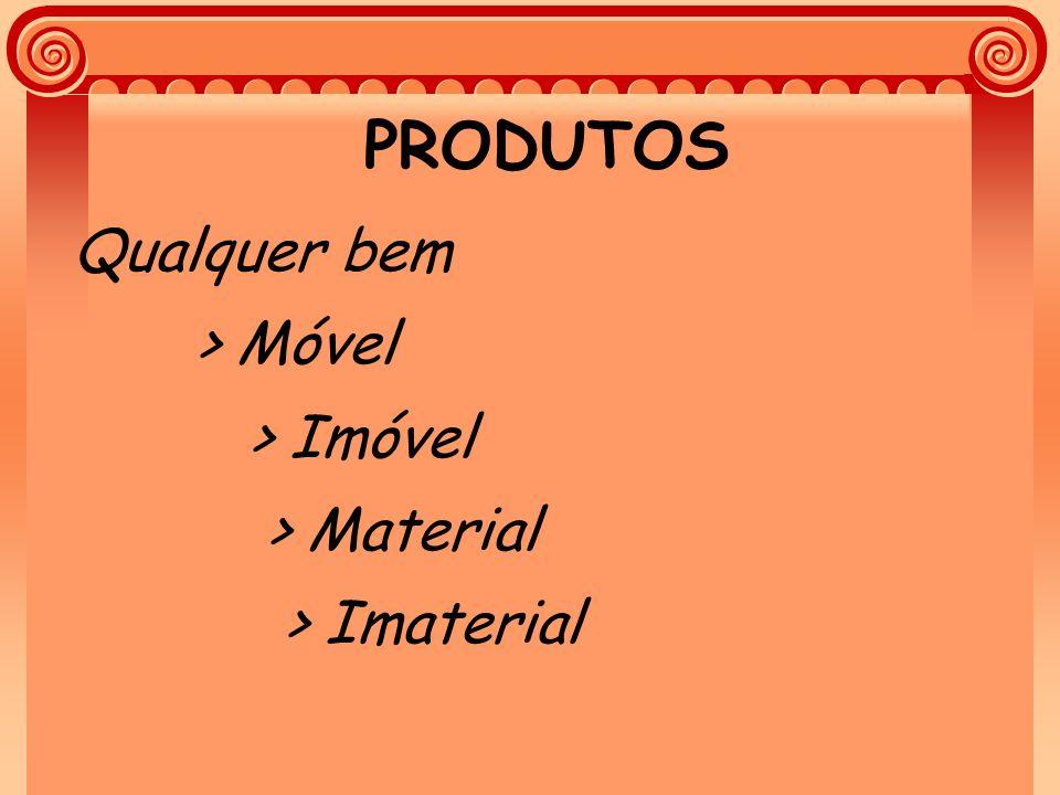 PRODUTOS Qualquer bem > Móvel > Imóvel > Material