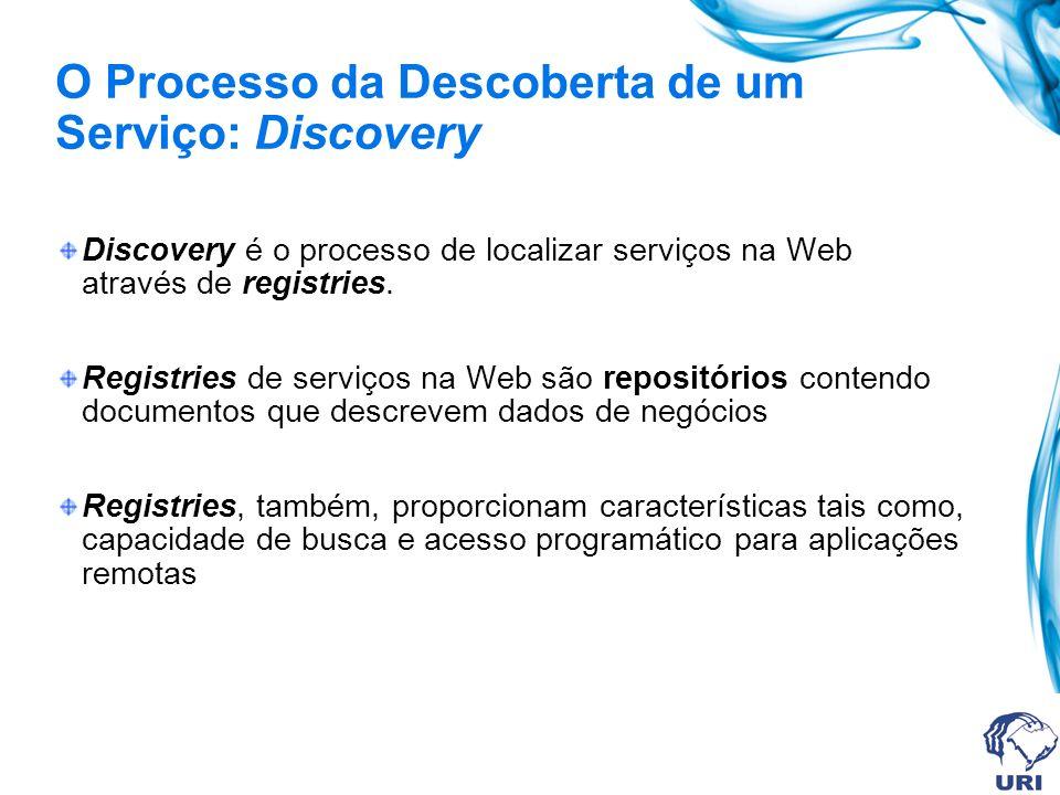 O Processo da Descoberta de um Serviço: Discovery