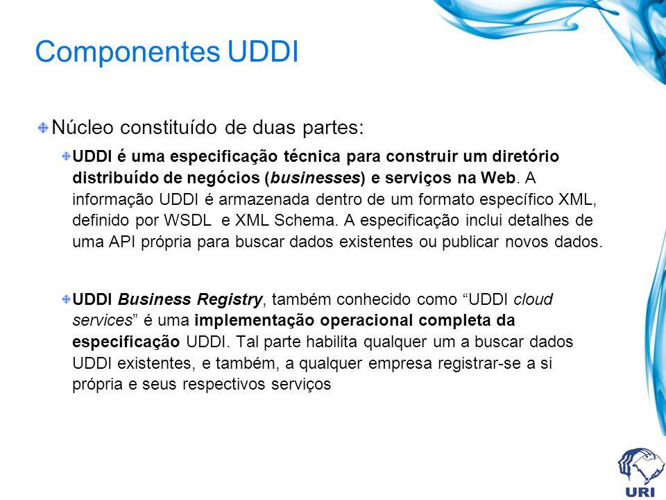 Componentes UDDI Núcleo constituído de duas partes: