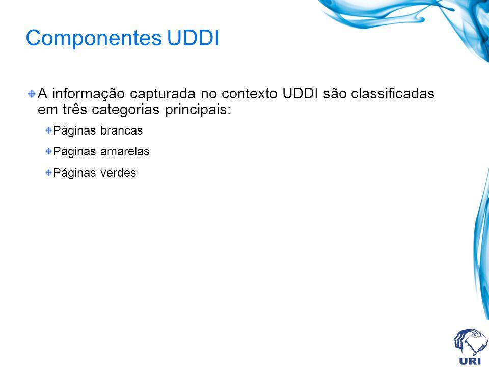 Componentes UDDI A informação capturada no contexto UDDI são classificadas em três categorias principais: