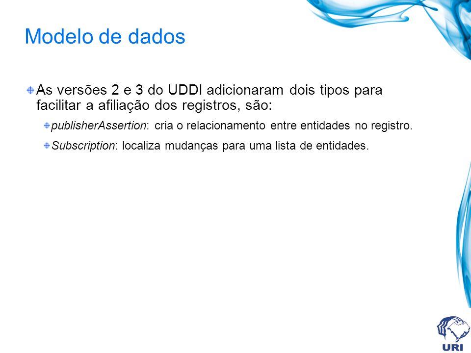 Modelo de dados As versões 2 e 3 do UDDI adicionaram dois tipos para facilitar a afiliação dos registros, são: