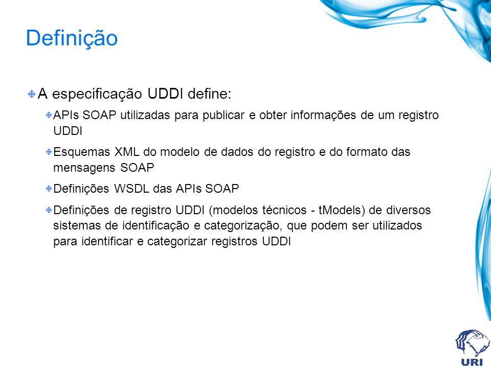 Definição A especificação UDDI define: