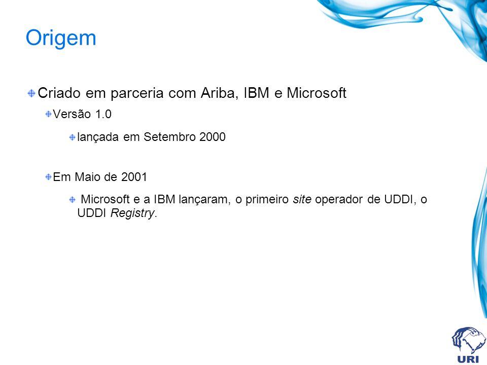 Origem Criado em parceria com Ariba, IBM e Microsoft Versão 1.0