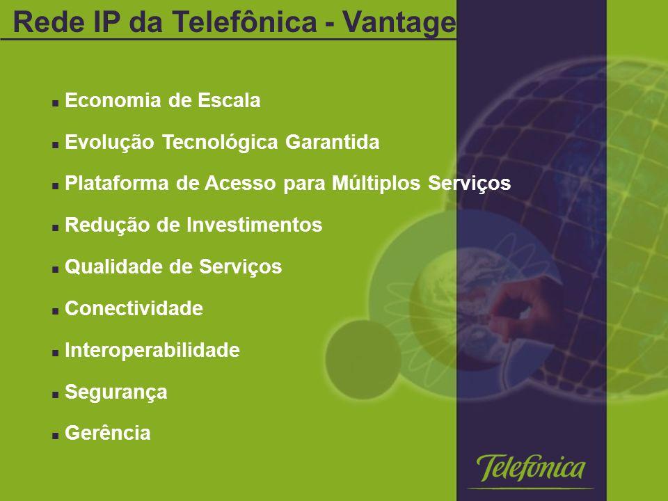 Rede IP da Telefônica - Vantagens